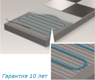 Теплый пол Uponor Cable mat